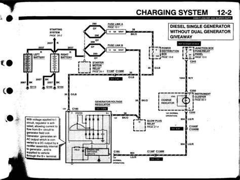 Ford Escape Alternator Wiring Diagram | Wiring Diagram on 2005 ford escape coil diagram, 2005 ford escape trailer wiring diagram, 2005 ford escape heater diagram, 2001 ford escape alternator wiring diagram, 2003 ford escape alternator wiring diagram, 2005 ford escape brakes diagram,