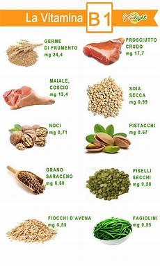 vitamina b in quali alimenti vivilight 187 vitamina b1 tutte le sue propriet 224 e gli