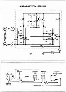 1984 Sportster Wiring Diagram Wiring Diagram