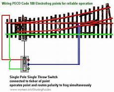 ho track switch wiring peco switch shorts in dcc model railroad hobbyist magazine