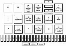 2011 jetta tdi fuse box fuse box diagram 2011 vw jetta vw jetta jetta tdi fuse box