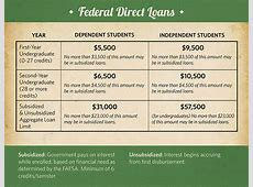 student loan interest deduction phaseout 2019