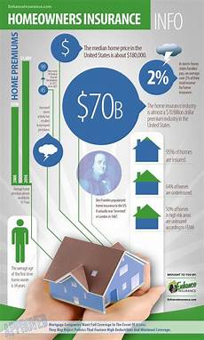 9 best images about insurance infographics on
