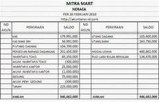 contoh resume bahasa indonesia dan inggris contoh review jurnal sistem informasi