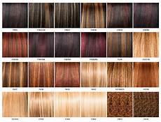Hair Color Shades Chart