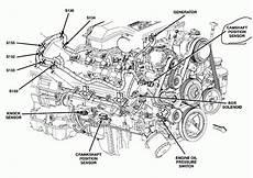 Dodge Engine Diagram Dodge Journey Engine Diagram Dodge
