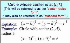 show that the equation represents a circle by rew