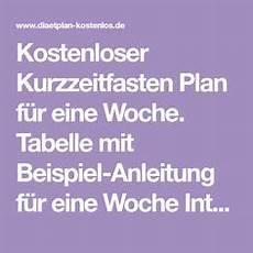 Intervallfasten Plan Hirschhausen - hirschhausen di 228 t intervallfasten