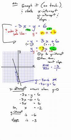 grade 10 applied precalculus cheetah the effect of