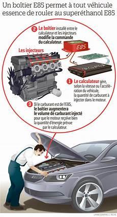 voiture compatible e10 ethanol voiture compatible liste voiture compatible