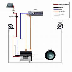 boat lifier wiring diagram bookingritzcarlton info