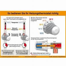 Heizung Entlüften über Thermostat - heimeier heizk 246 rper thermostat thermostatkopf k m30 x 1 5