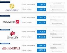 assurance prêt immobilier comparatif assurance de pr 234 t immobilier comment 231 a marche