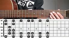 Youtube Cours De Guitare Cours De Guitare Apprendre Manche 2 2