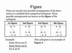 ppt categorical syllogisms powerpoint presentation id 6362981