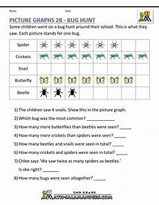 2nd grade math worksheet bar graphs picture graphs 2nd grade 2b math graphing 2nd grade