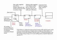 home hub wiring diagram new bt infinity user bt community