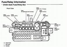 1997 Honda Civic Fuse Location Fuse Box And Wiring Diagram