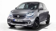 2017 Smart Forfour Crosstown Edition Top Speed