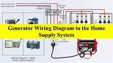 home hub wiring diagram generator wiring diagram to the home supply system generator transfer switch wiring bytech