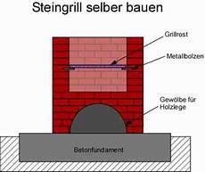 Anleitung Einen Steingrill Selber Bauen Frag Den