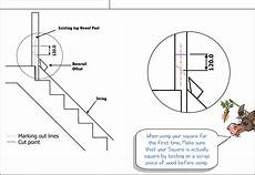 Metal Sting Diagram by How To Fit Elements Modern Metal Spindles On Stairs