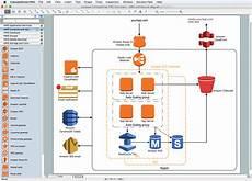 Aws Flow Chart Diagramming Tool Amazon Architecture Diagrams Aws