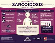 what it s like to have chronic fatigue with sarcoidosis