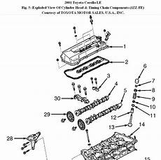 1998 toyota corolla engine diagram 1998 toyota corolla engine diagram automotive parts diagram images