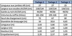 2014 Renault Twingo Iii X07 Page 39