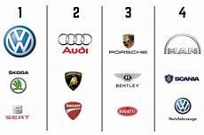 Volkswagen Brands by Volkswagen Brands 2017 2018 2019 Volkswagen Reviews