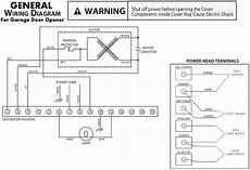 wiring diagram garage door opener electric garage door opener stopped working no power green light not lit removeandreplace com