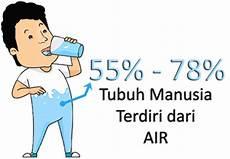 Kantin Sekolah Kebangsaan Padang Melangit Air Untuk Kesihatan