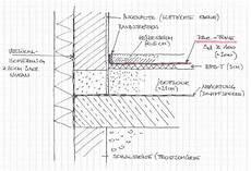 fundament w 228 rmebr 252 cke seite 3 bauforum auf