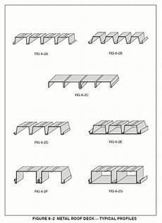figure 6 2 metal roof deck typical profiles