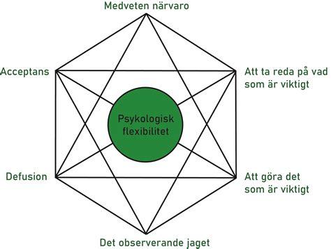 Intim Massage Stockholm