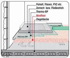 spessore massetto pavimento spessore sottofondo pavimento frusta per impastare cemento