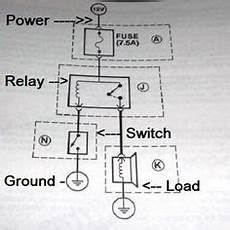 basic auto electrical circuit wiring diagram diagrams for car repairs pinterest diagram