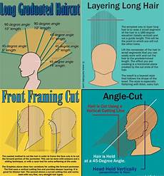 farrah haircut instructions and diagram round layered haircut diagram haircuts you ll be asking for in 2020