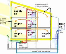 passive house planning package passive on english passive house planning package