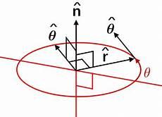 vector components in polar coordinates mathematics stack exchange