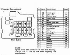 99 mitsubishi eclipse fuse box diagram mitsubishi l200 fuse box layout wiring diagram