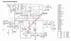 1999 600 grizzly wiring diagram 1999 yamaha grizzly 600 carburetor wiring diagram database
