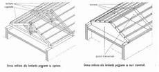 tetto a padiglione dwg 187 orditura in legno