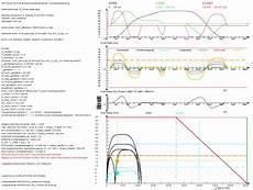 bewegungen sps programme und elektronische kurven