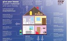 is it your house s fault your energy bills are so high