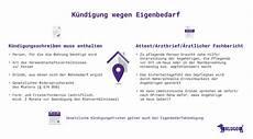 Eigenbedarf Wohnung by Eigenbedarf Wann Darf Der Vermieter Ihnen K 252 Ndigen Klugo