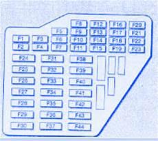 2007 nissan an fuse box diagram nissan altima 2007 engine fuse box block circuit breaker diagram carfusebox