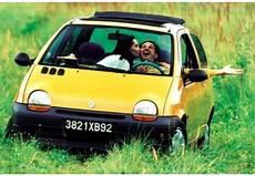 Fiche Technique Renault Twingo Societe Twingo 1 2i 233 E 1995