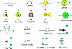 der elektrische stromkreis mathe brinkmann